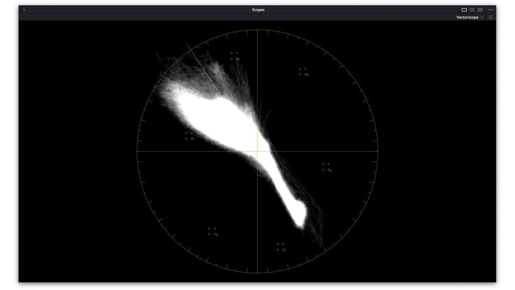 Example of a vectorscope plot.
